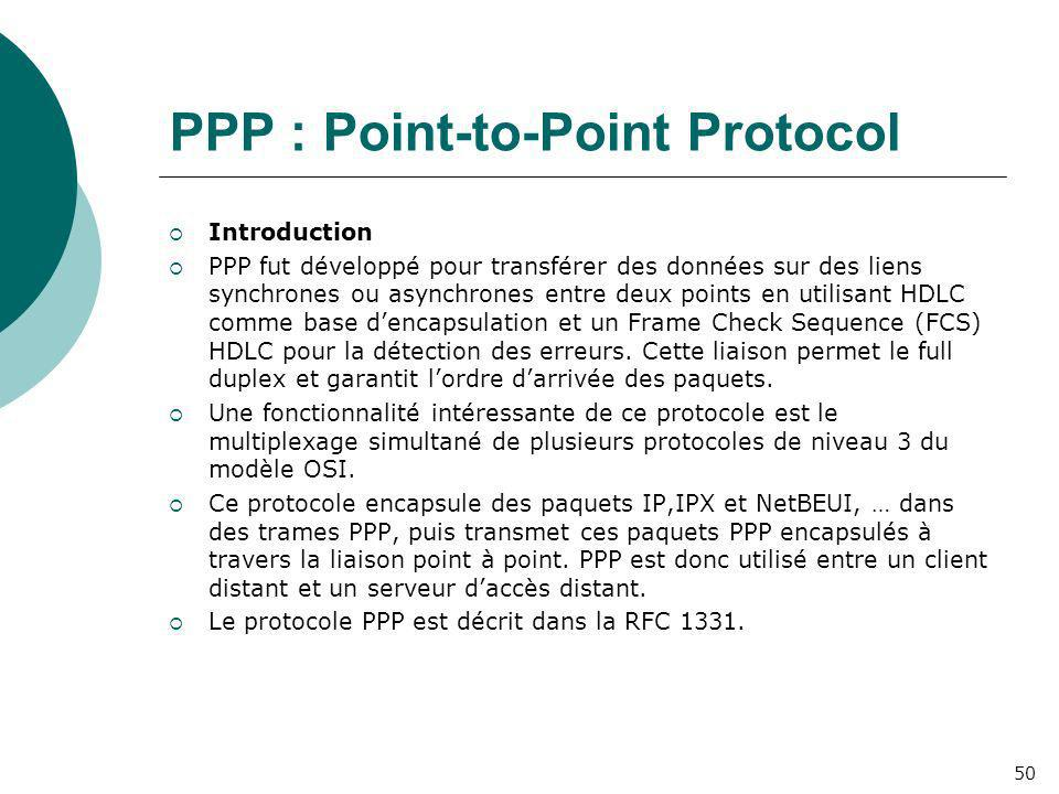 PPP : Point-to-Point Protocol