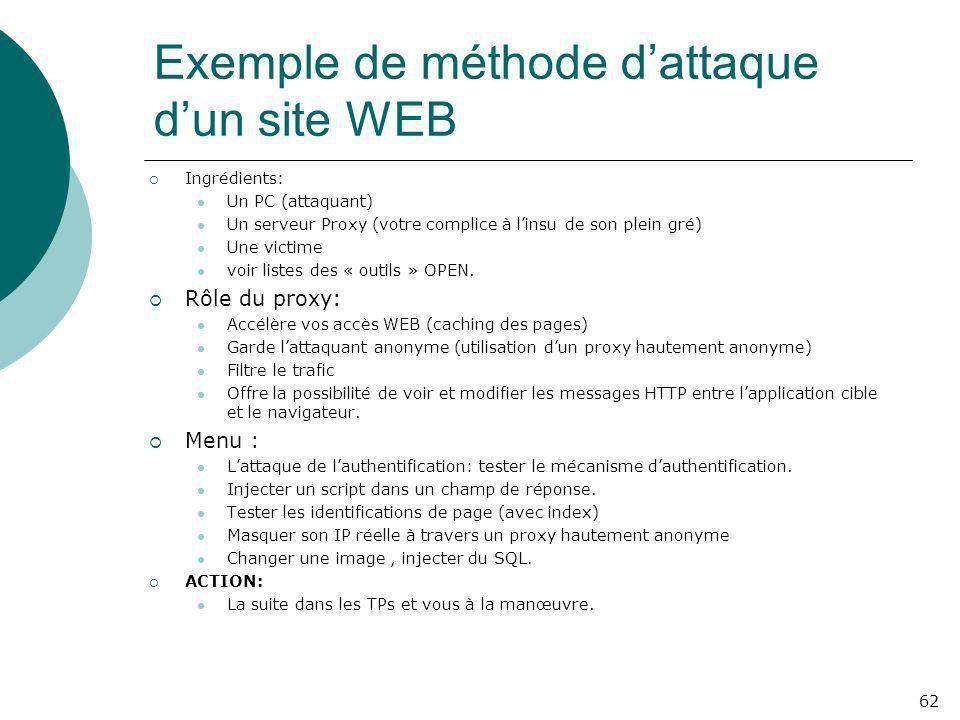 Exemple de méthode d'attaque d'un site WEB