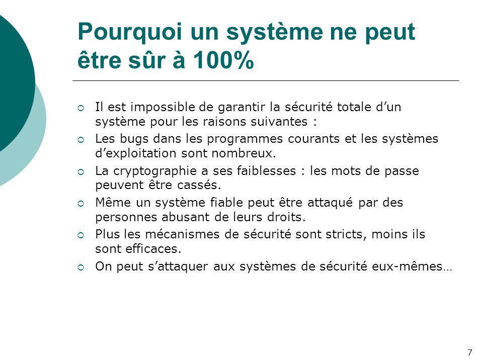 Pourquoi un système ne peut être sûr à 100%
