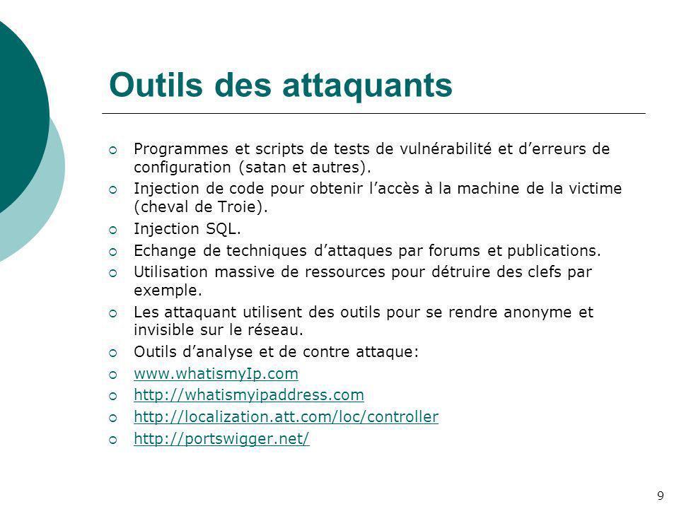 Outils des attaquants Programmes et scripts de tests de vulnérabilité et d'erreurs de configuration (satan et autres).