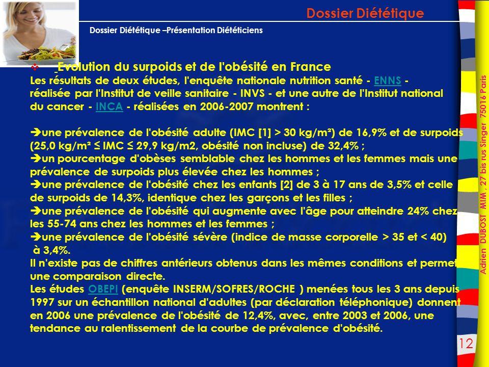 Dossier Diététique Evolution du surpoids et de l obésité en France