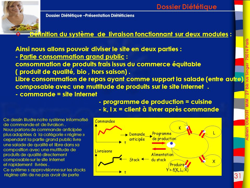 Dossier Diététique Définition du système de livraison fonctionnant sur deux modules : Ainsi nous allons pouvoir diviser le site en deux parties :