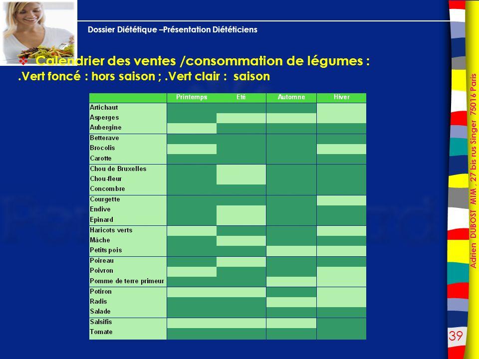 Calendrier des ventes /consommation de légumes :