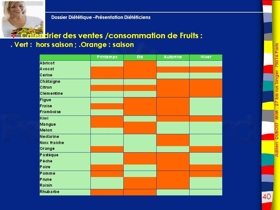 Calendrier des ventes /consommation de Fruits :