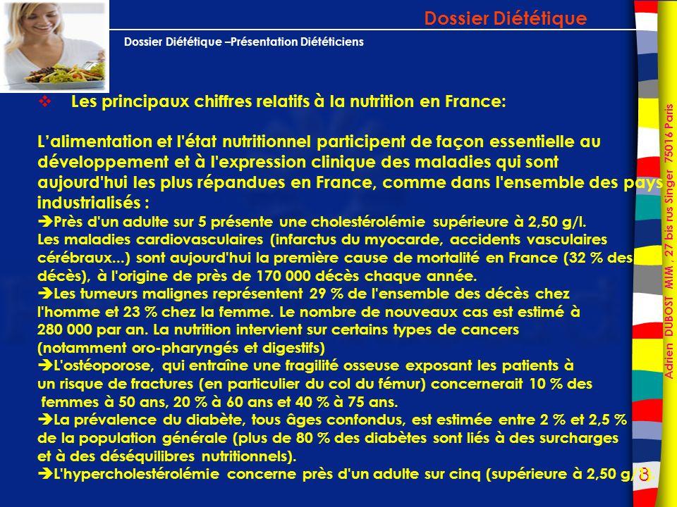 Dossier Diététique Les principaux chiffres relatifs à la nutrition en France: