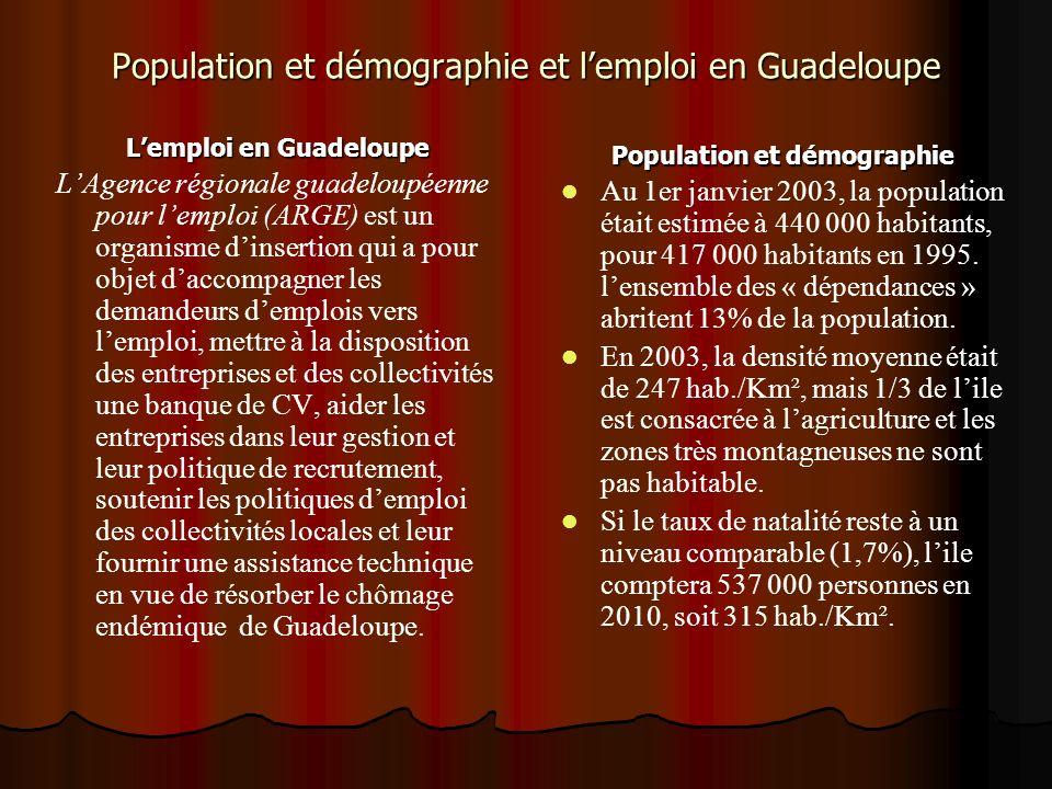 Population et démographie et l'emploi en Guadeloupe