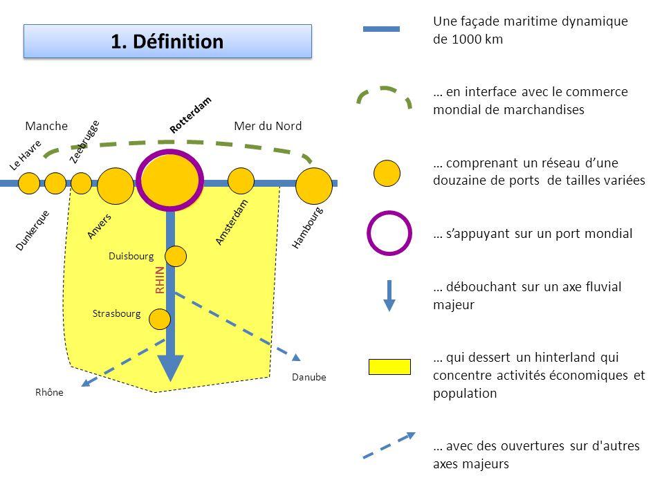1. Définition Une façade maritime dynamique de 1000 km