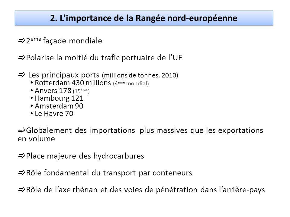 2. L'importance de la Rangée nord-européenne