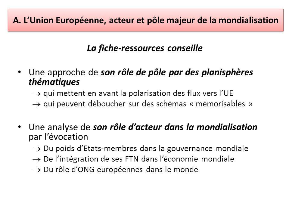 A. L'Union Européenne, acteur et pôle majeur de la mondialisation