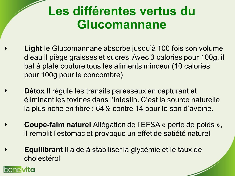 Les différentes vertus du Glucomannane