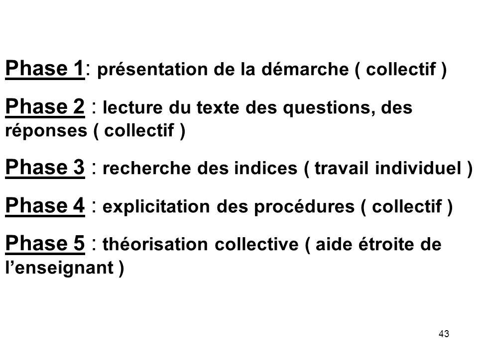 Phase 1: présentation de la démarche ( collectif ) Phase 2 : lecture du texte des questions, des réponses ( collectif ) Phase 3 : recherche des indices ( travail individuel ) Phase 4 : explicitation des procédures ( collectif ) Phase 5 : théorisation collective ( aide étroite de l'enseignant )