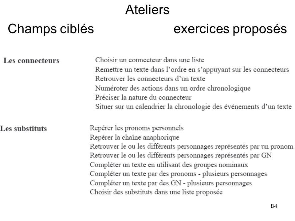 Champs ciblés exercices proposés