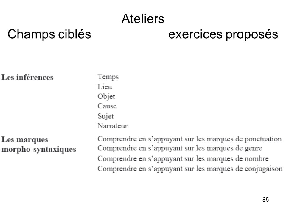 Ateliers Champs ciblés exercices proposés