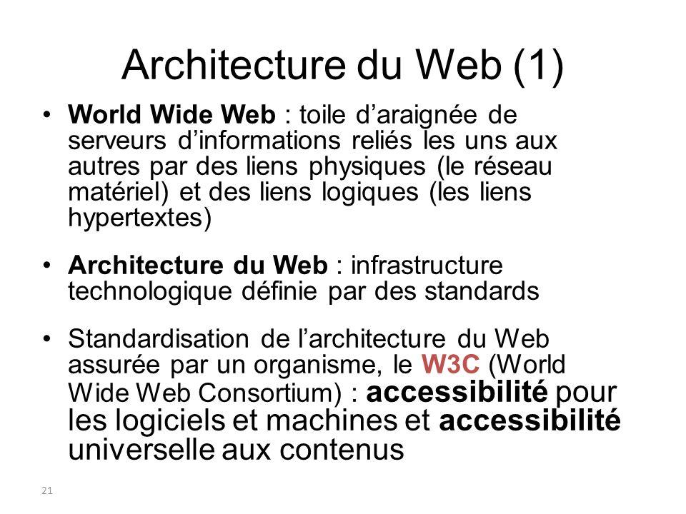 Architecture du Web (1)
