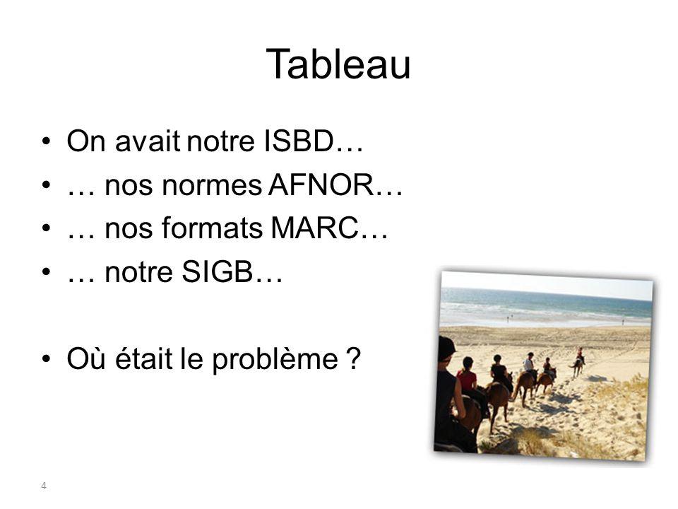 Tableau On avait notre ISBD… … nos normes AFNOR… … nos formats MARC…