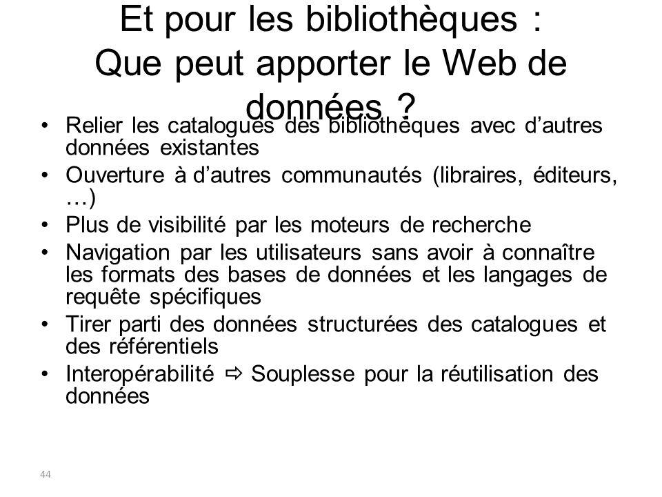 Et pour les bibliothèques : Que peut apporter le Web de données