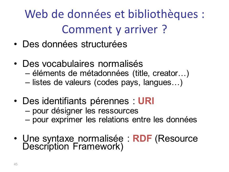 Web de données et bibliothèques : Comment y arriver