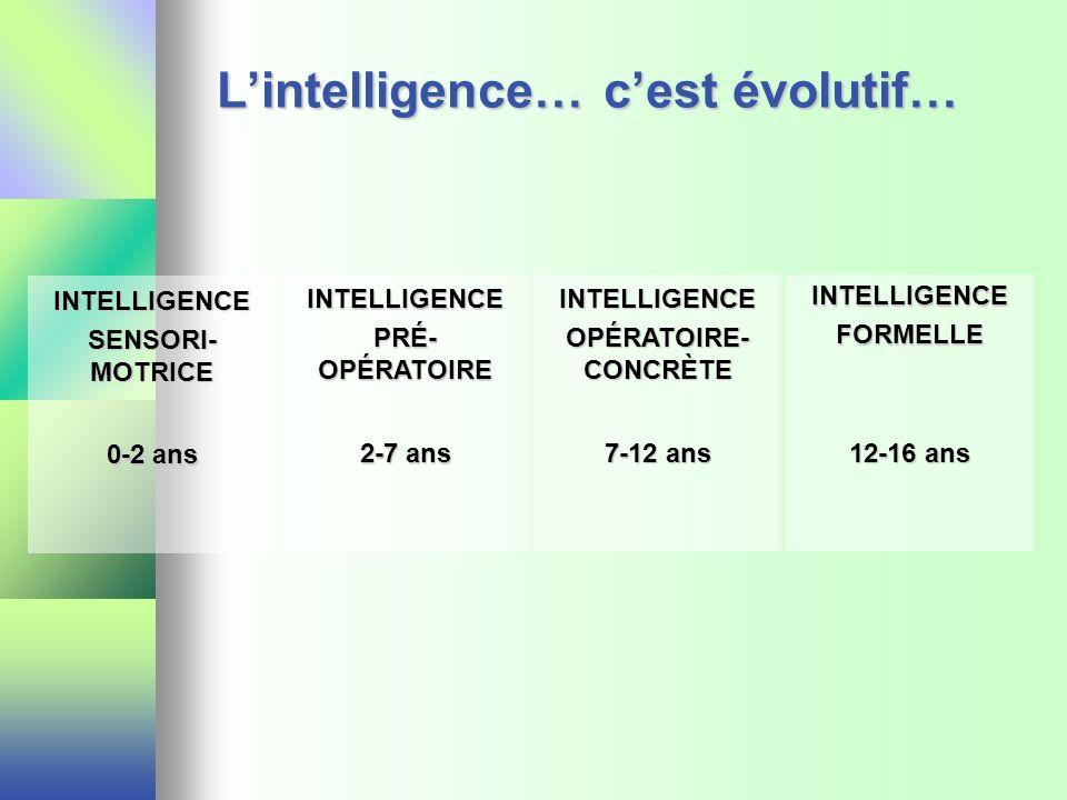 L'intelligence… c'est évolutif…
