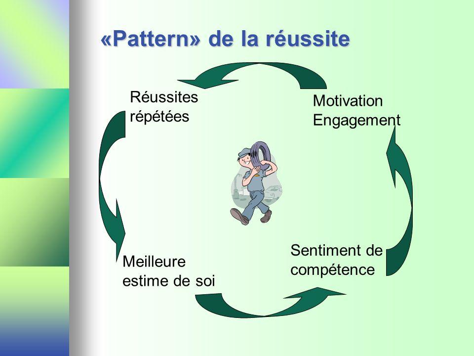 «Pattern» de la réussite