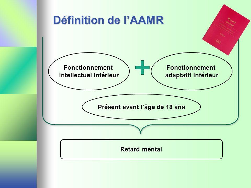 Définition de l'AAMR Fonctionnement intellectuel inférieur