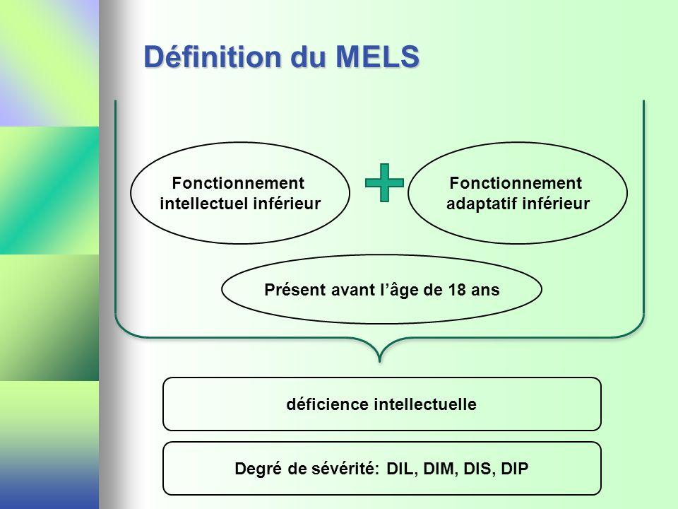 Définition du MELS Fonctionnement intellectuel inférieur