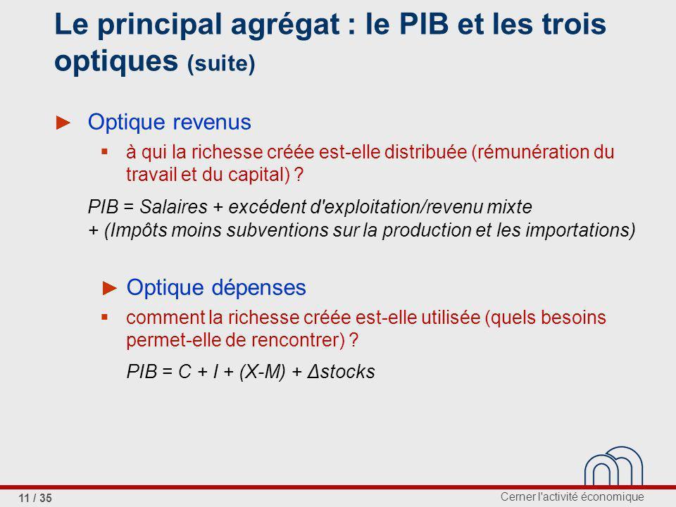 Le principal agrégat : le PIB et les trois optiques (suite)