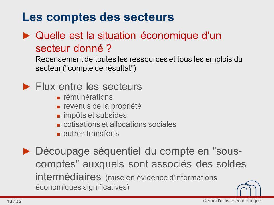Les comptes des secteurs