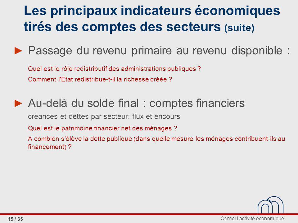 Les principaux indicateurs économiques tirés des comptes des secteurs (suite)