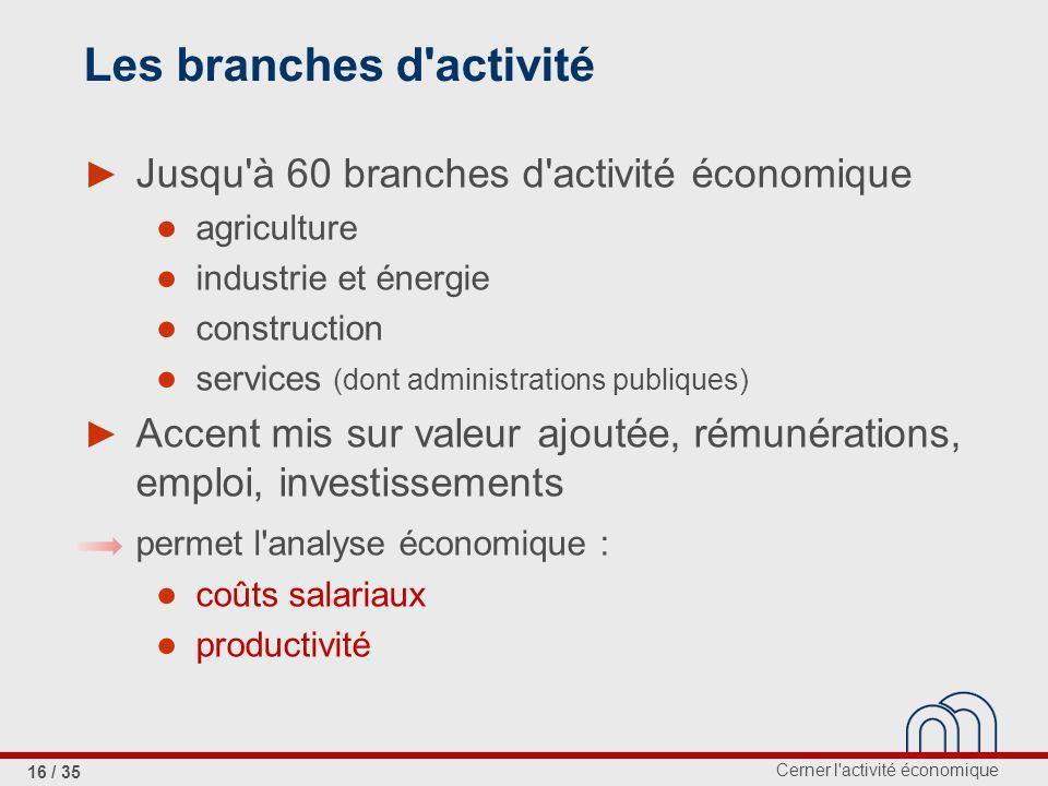 Les branches d activité