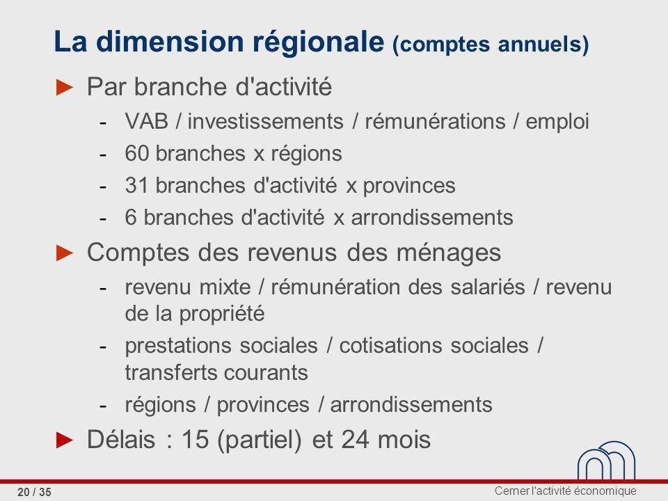 La dimension régionale (comptes annuels)