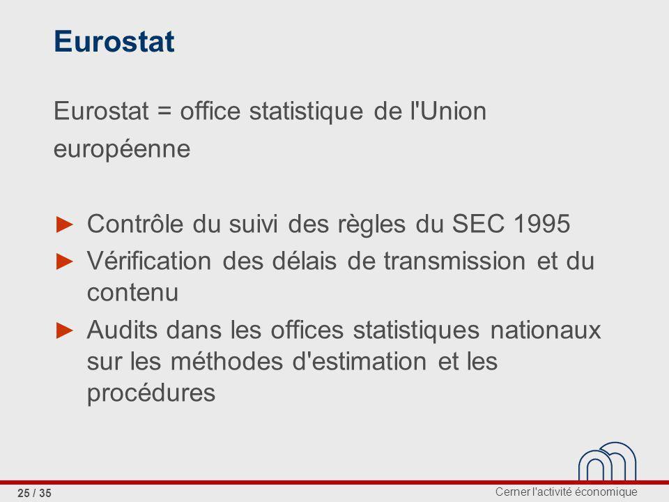 Eurostat Eurostat = office statistique de l Union européenne