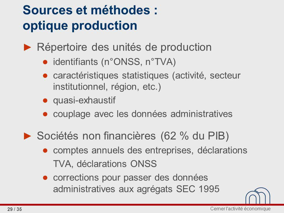 Sources et méthodes : optique production