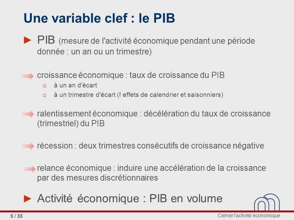 Une variable clef : le PIB