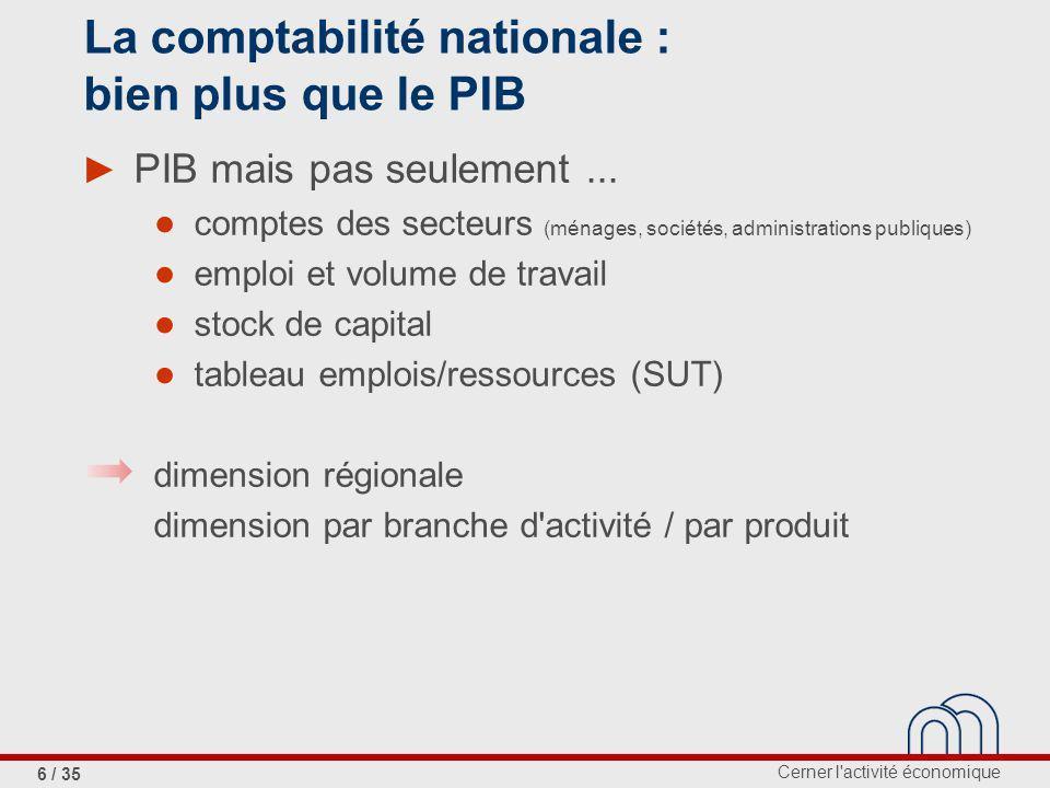 La comptabilité nationale : bien plus que le PIB