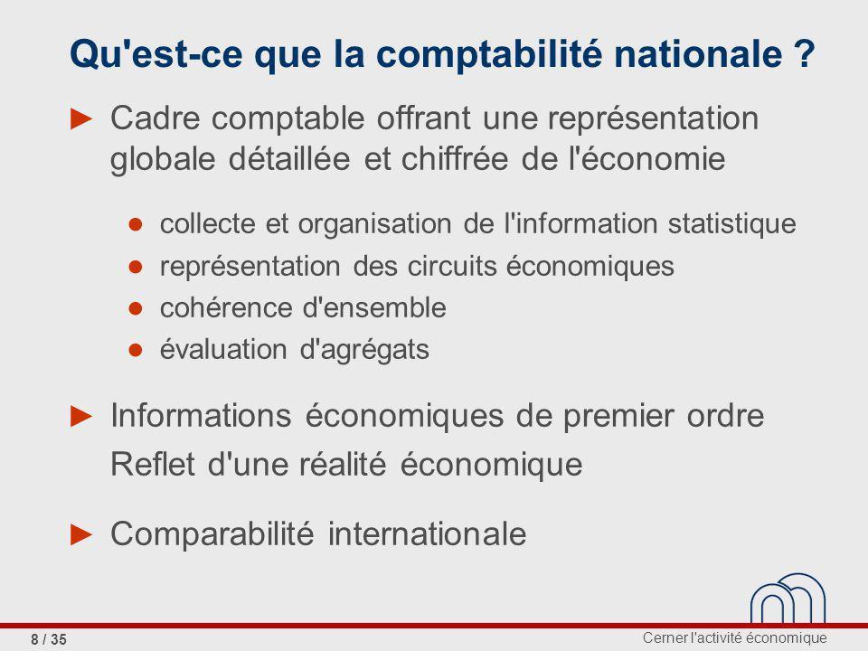 Qu est-ce que la comptabilité nationale