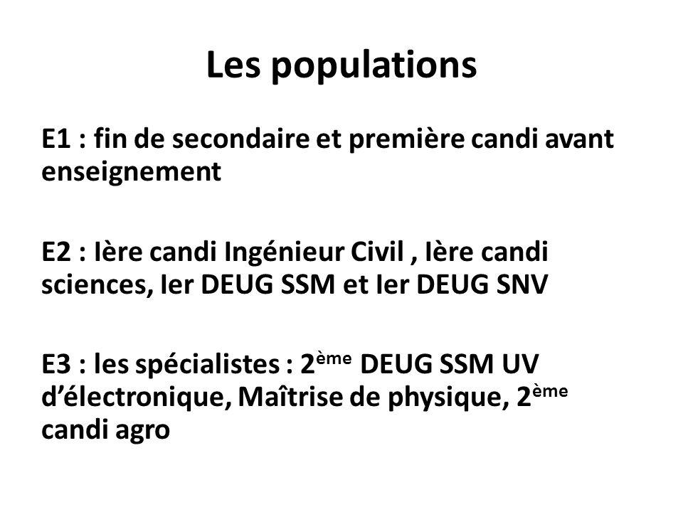 Les populations