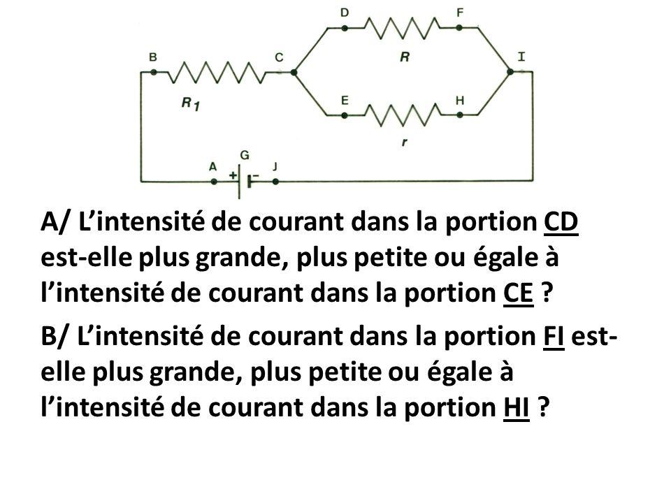 A/ L'intensité de courant dans la portion CD est-elle plus grande, plus petite ou égale à l'intensité de courant dans la portion CE .