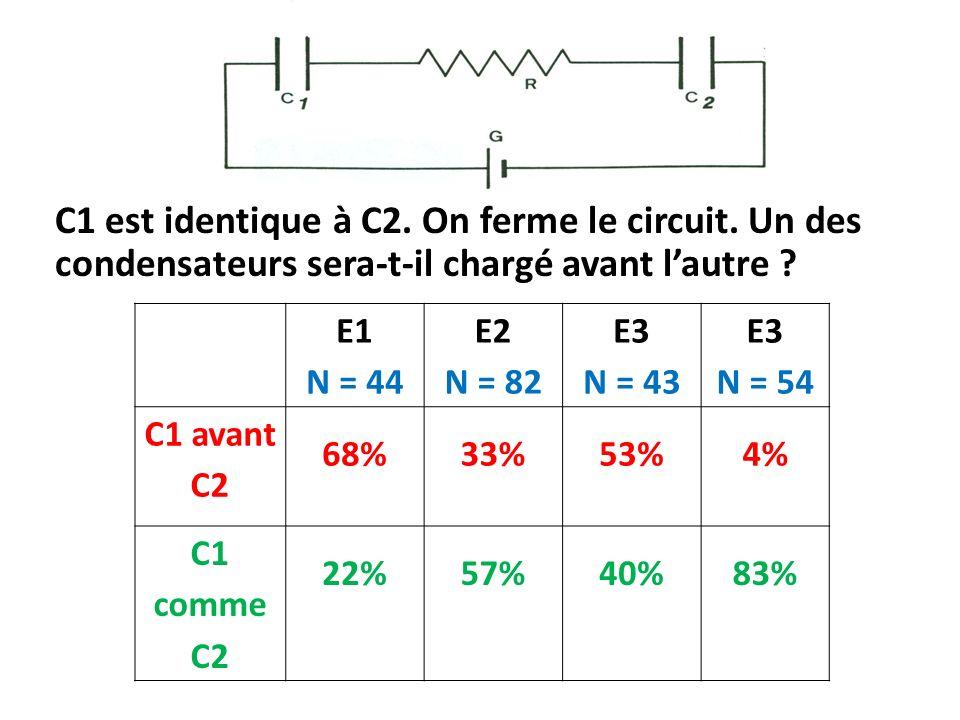 C1 est identique à C2. On ferme le circuit