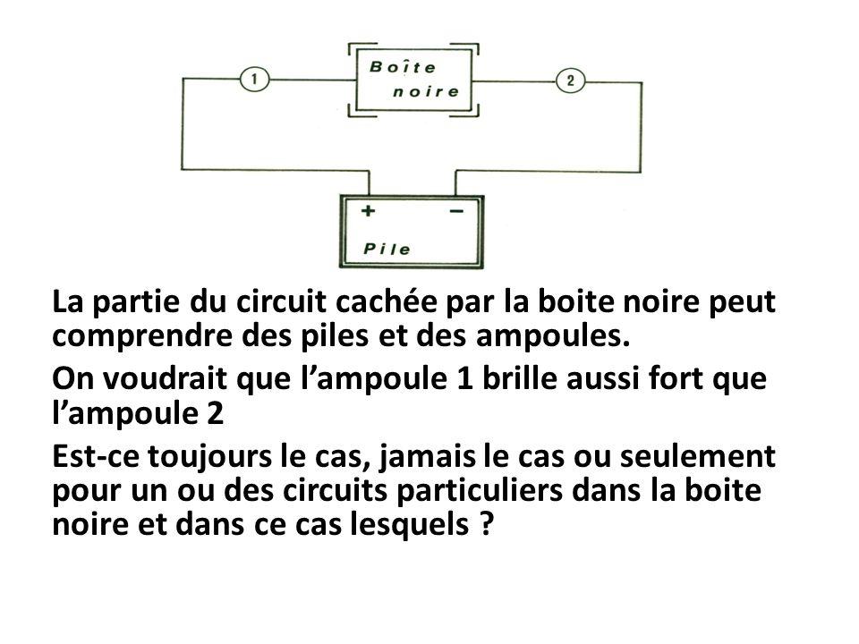 La partie du circuit cachée par la boite noire peut comprendre des piles et des ampoules.