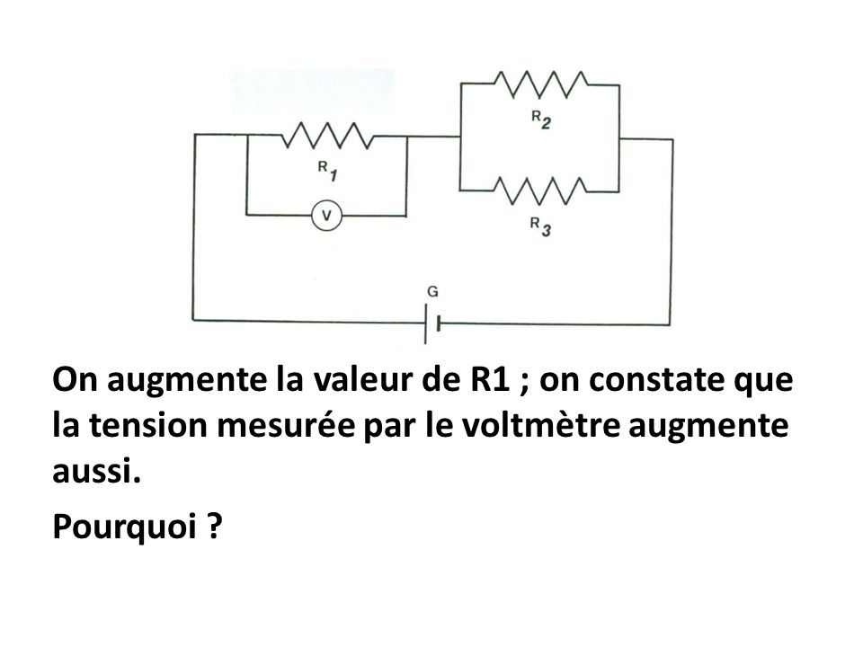 On augmente la valeur de R1 ; on constate que la tension mesurée par le voltmètre augmente aussi.