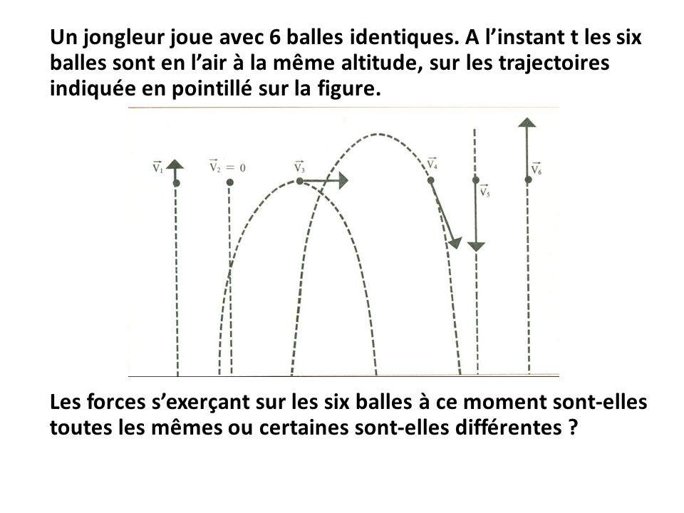Un jongleur joue avec 6 balles identiques