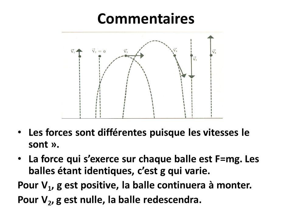Commentaires Les forces sont différentes puisque les vitesses le sont ».