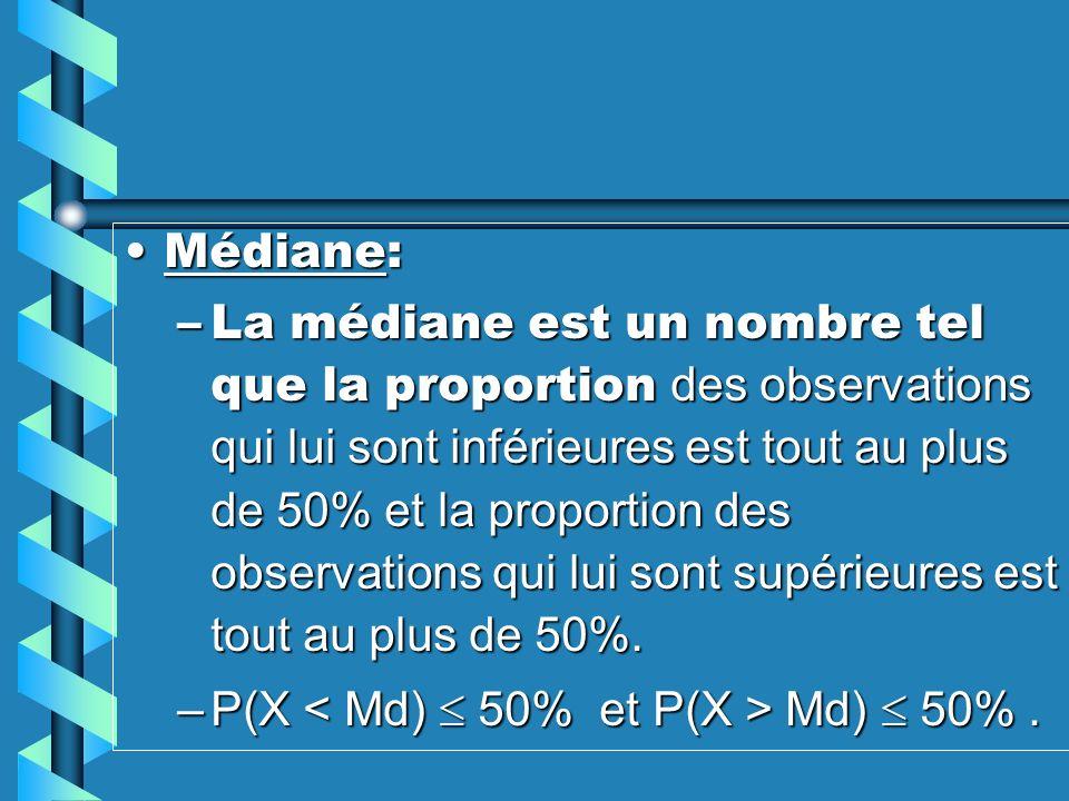 Médiane:
