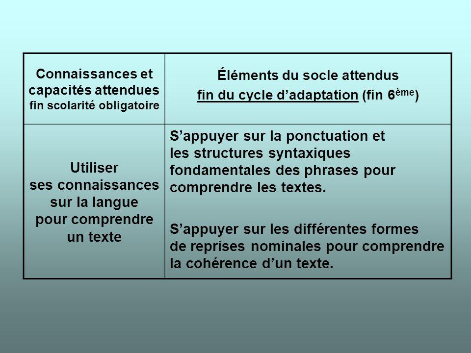 Utiliser ses connaissances sur la langue pour comprendre un texte