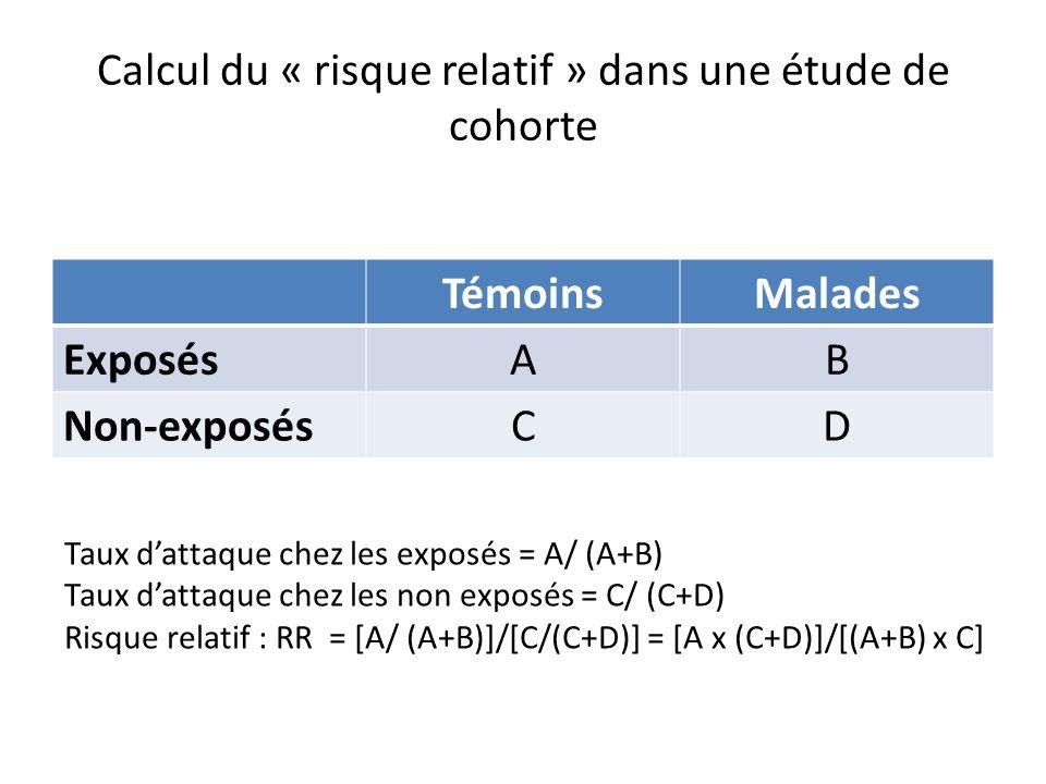 Calcul du « risque relatif » dans une étude de cohorte
