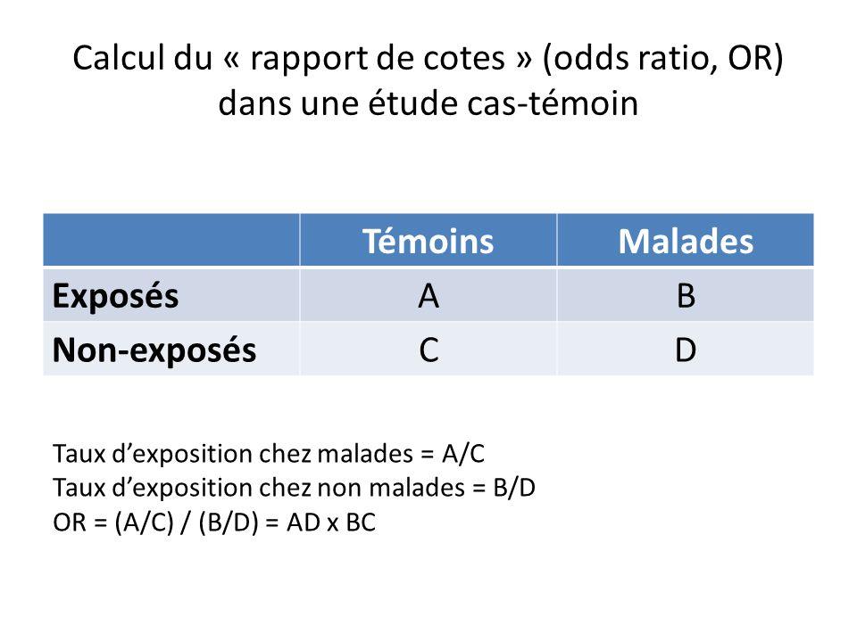 Calcul du « rapport de cotes » (odds ratio, OR) dans une étude cas-témoin