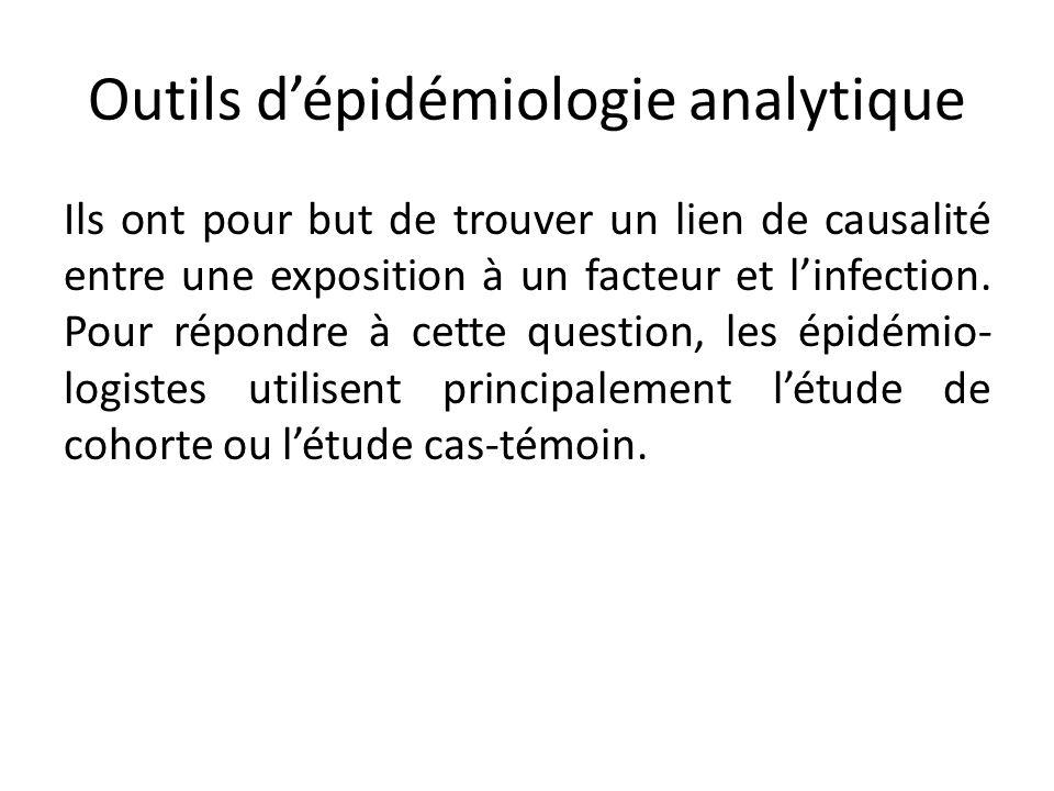 Outils d'épidémiologie analytique