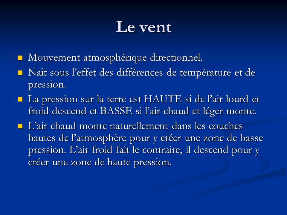 Le vent Mouvement atmosphérique directionnel.