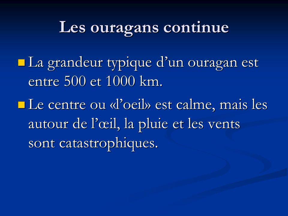 Les ouragans continue La grandeur typique d'un ouragan est entre 500 et 1000 km.