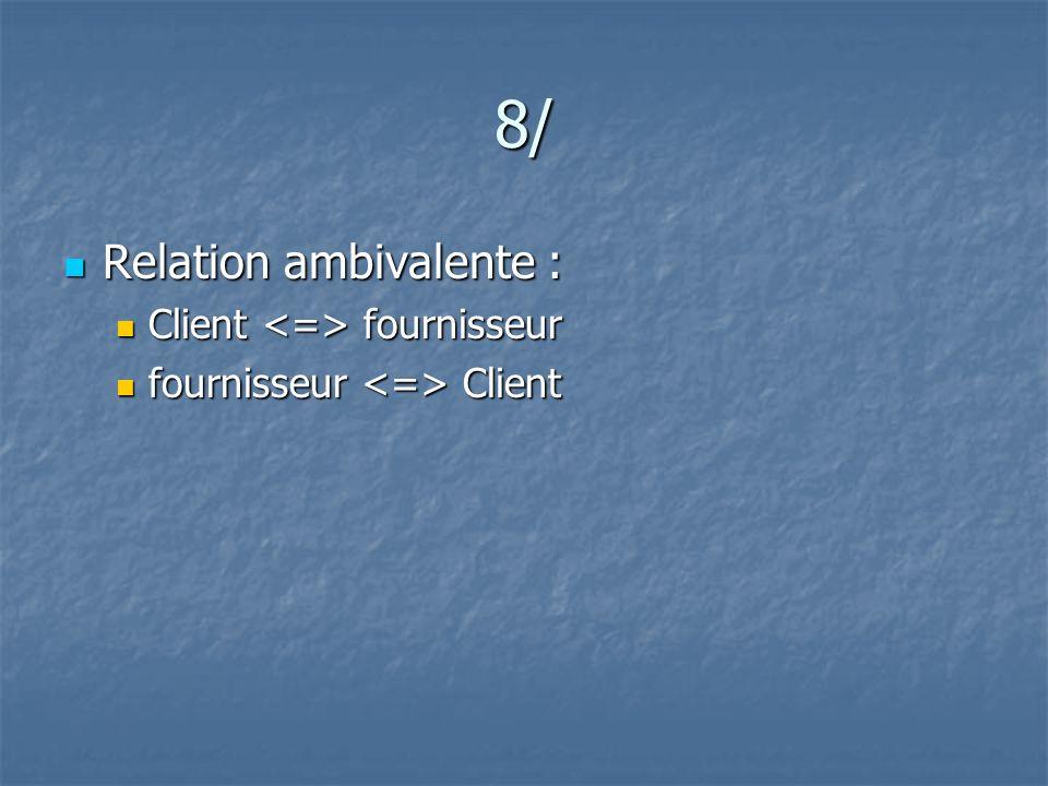 8/ Relation ambivalente : Client <=> fournisseur